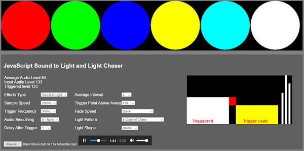 JavaScript audio visualisations
